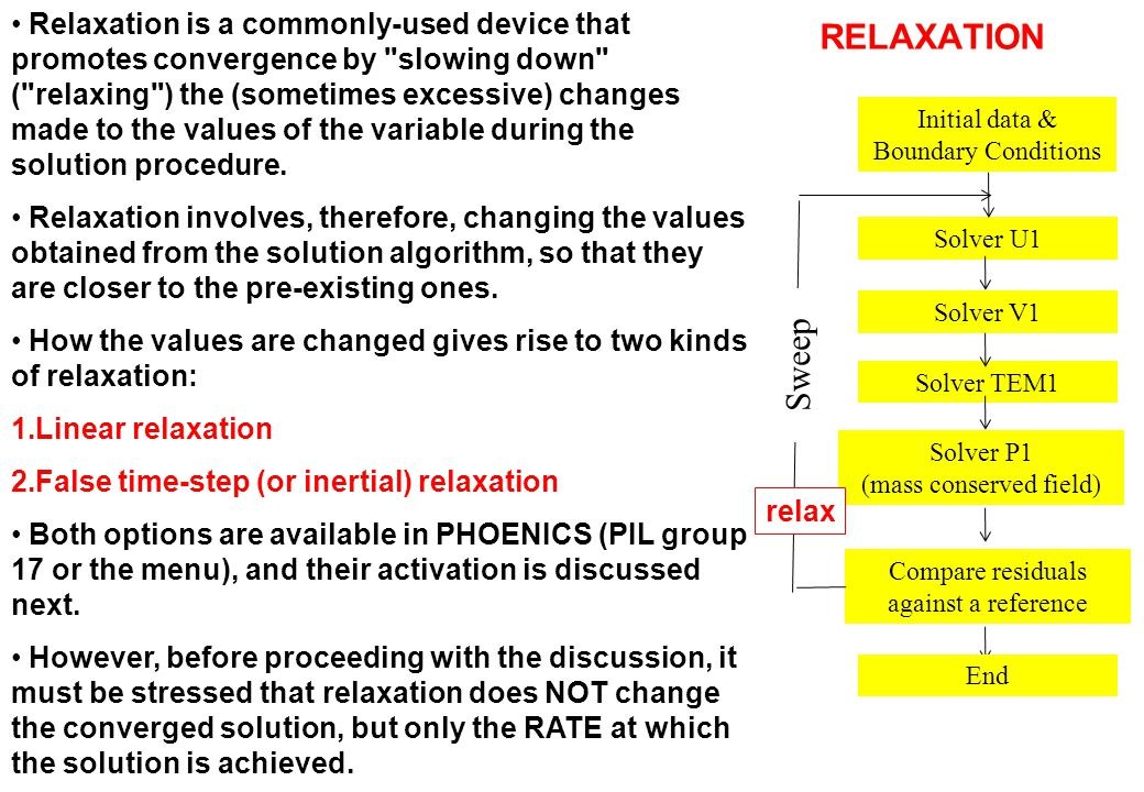 Relaxation is a commonly-used device that promotes convergence by slowing down ( relaxing ) the (sometimes excessive) changes made to the values of the variable during the solution procedure.
