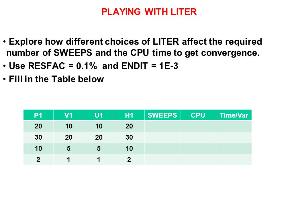 Use RESFAC = 0.1% and ENDIT = 1E-3 Fill in the Table below