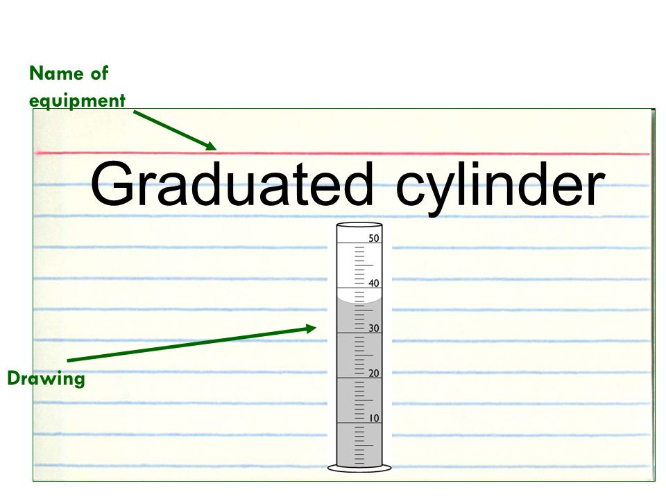 Name of equipment Graduated cylinder Drawing