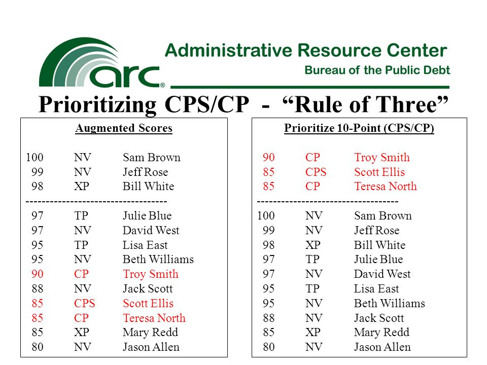 Prioritizing CPS/CP - Rule of Three
