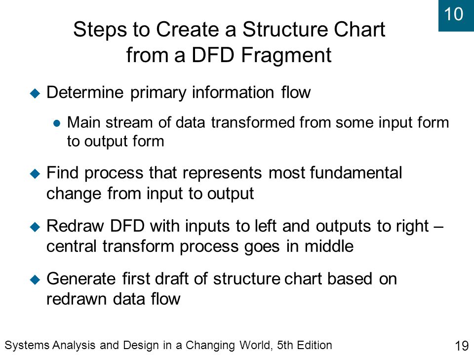 Steps to Create a Structure Chart from a DFD Fragment