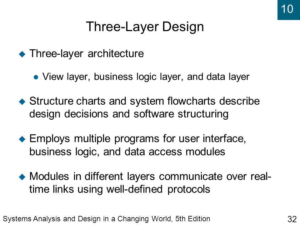 Three-Layer Design Three-layer architecture
