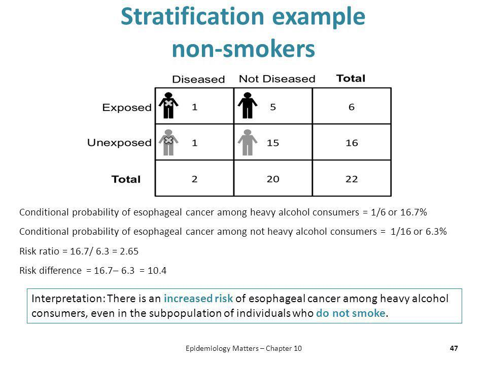 Stratification example non-smokers