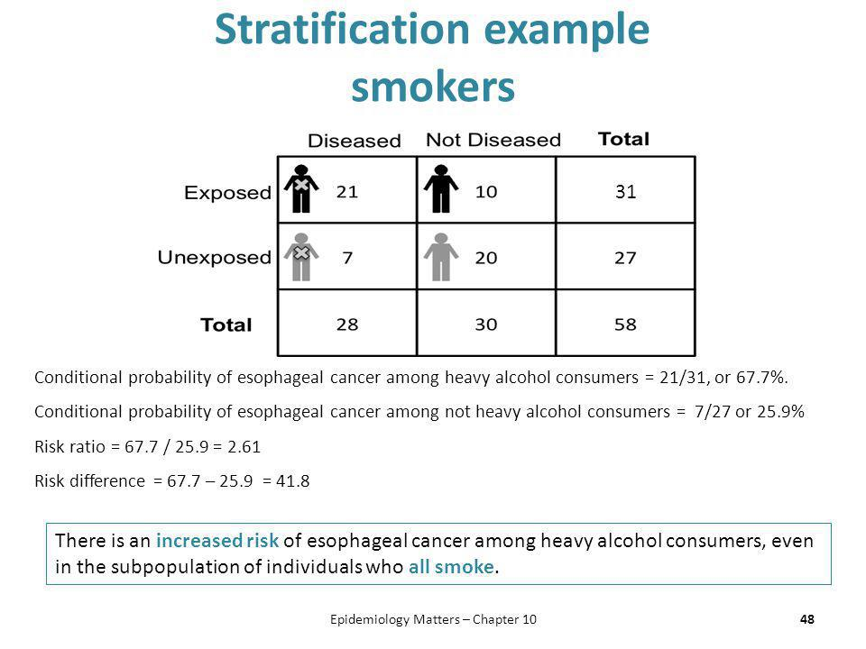 Stratification example smokers
