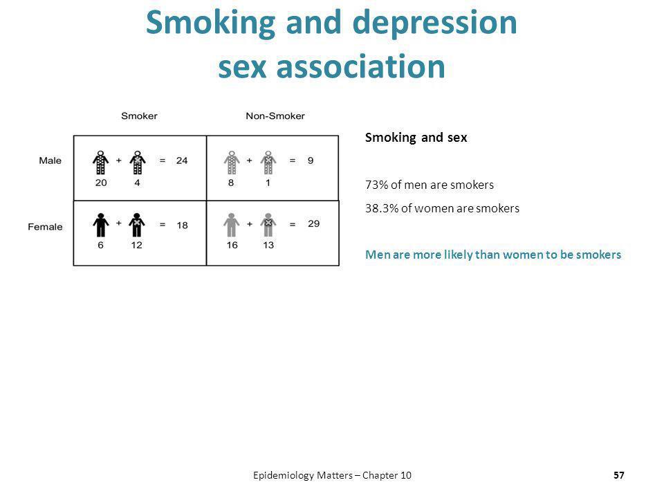 Smoking and depression sex association