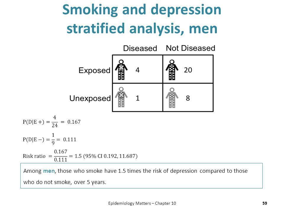 Smoking and depression stratified analysis, men