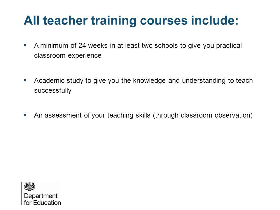 All teacher training courses include: