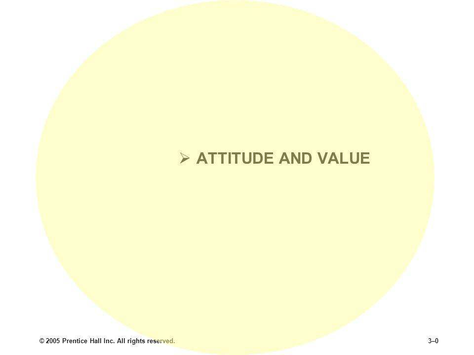 ATTITUDE AND VALUE COURSE CONTENT