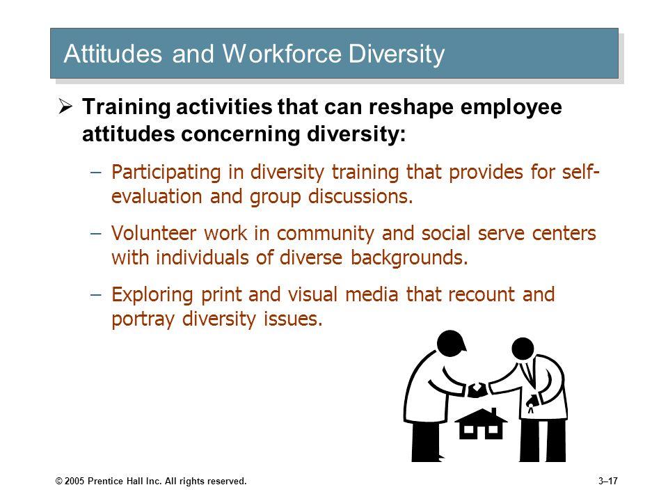 Attitudes and Workforce Diversity