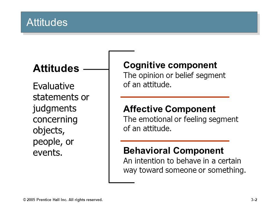 AttitudesCognitive component The opinion or belief segment of an attitude. Attitudes.