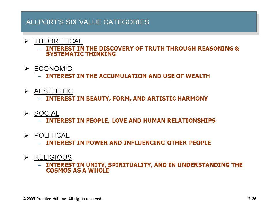 ALLPORT'S SIX VALUE CATEGORIES