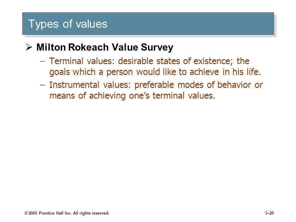 Types of values Milton Rokeach Value Survey