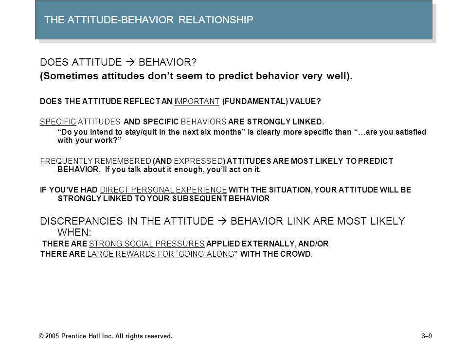 THE ATTITUDE-BEHAVIOR RELATIONSHIP