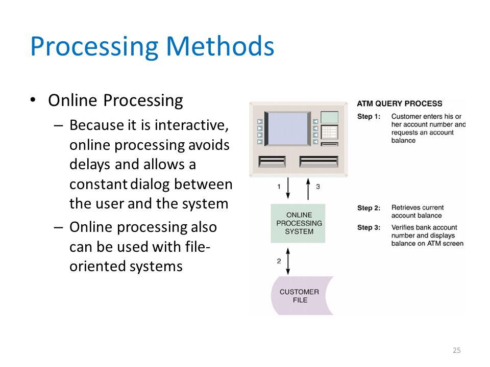 Processing Methods Online Processing