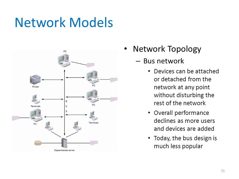 Network Models Network Topology Bus network