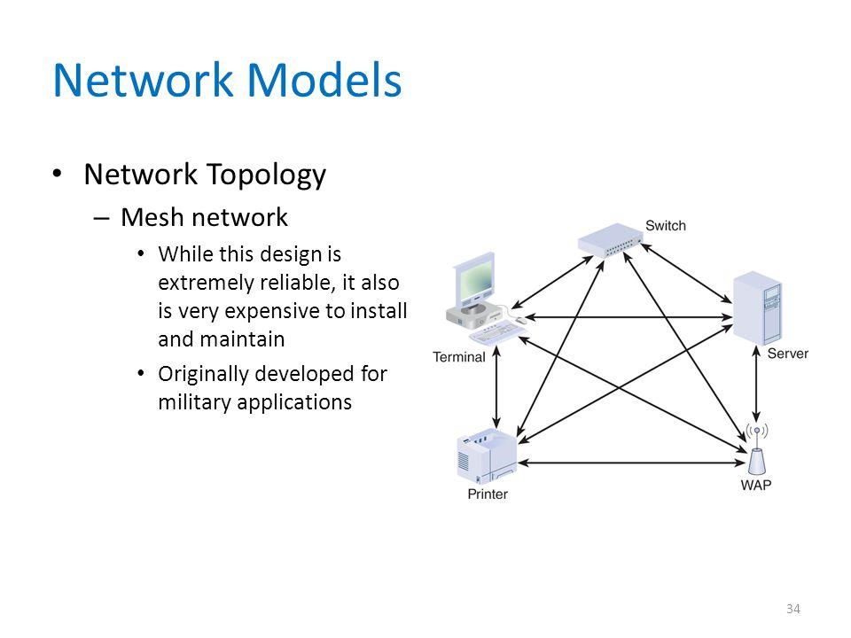 Network Models Network Topology Mesh network