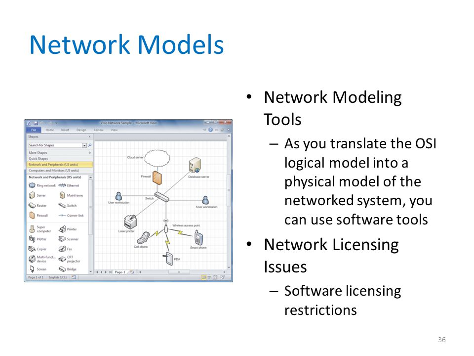 Network Models Network Modeling Tools Network Licensing Issues