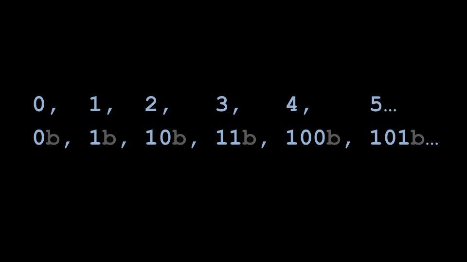 0, 1, 2, 3, 4, 5… 0b, 1b, 10b, 11b, 100b, 101b…