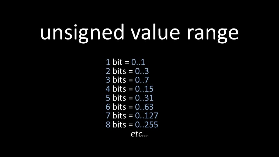 unsigned value range 1 bit = 0..1 2 bits = 0..3 3 bits = 0..7