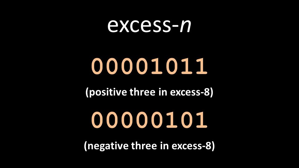 00000101 (negative three in excess-8)