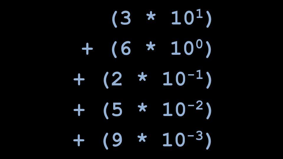 (3 * 101) + (6 * 100) + (2 * 10-1) + (5 * 10-2) + (9 * 10-3)