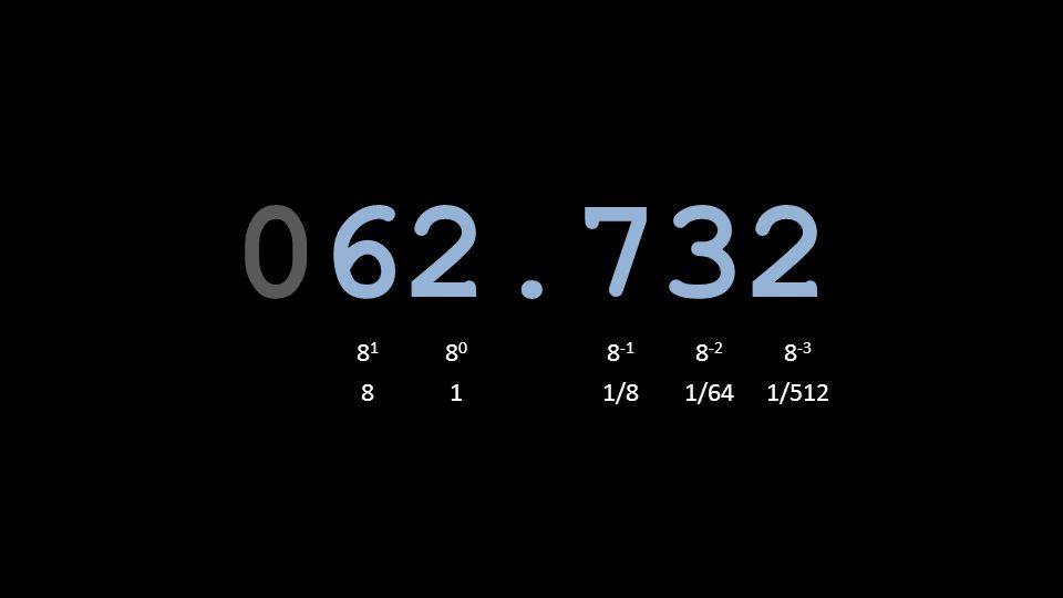 062.732 81 80 8-1 8-2 8-3 8 1 1/8 1/64 1/512