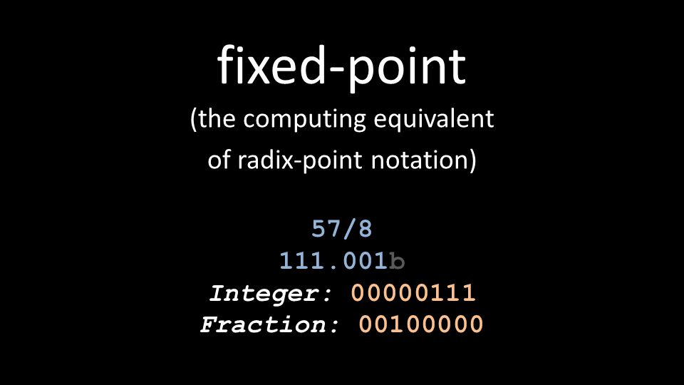 (the computing equivalent of radix-point notation)