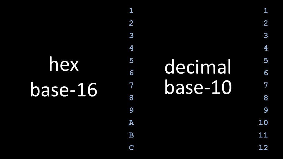 hex base-16 decimal base-10 1 2 3 4 5 6 7 8 9 A B C 1 2 3 4 5 6 7 8 9