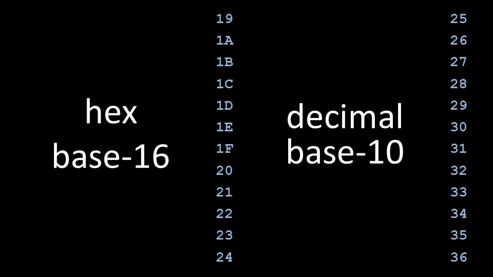 hex base-16 decimal base-10 19 1A 1B 1C 1D 1E 1F 20 21 22 23 24 25 26
