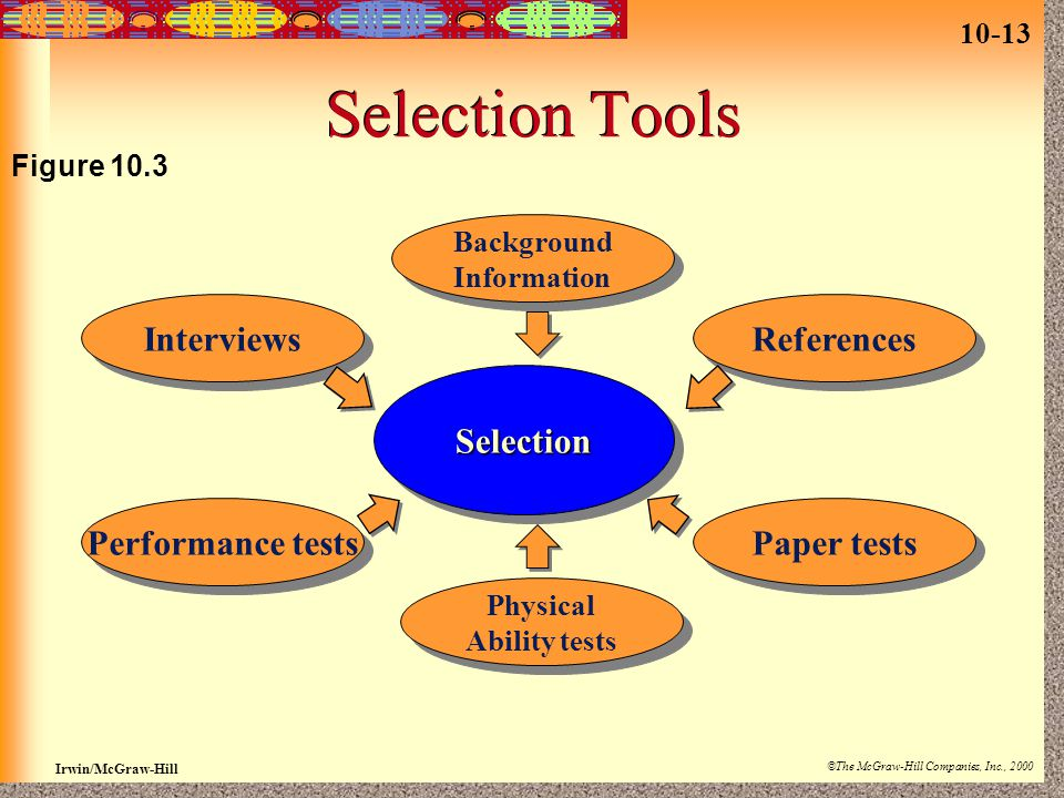 Selection Tools Interviews References Selection Performance tests