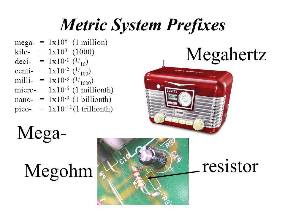 Megahertz Mega- resistor Megohm Metric System Prefixes
