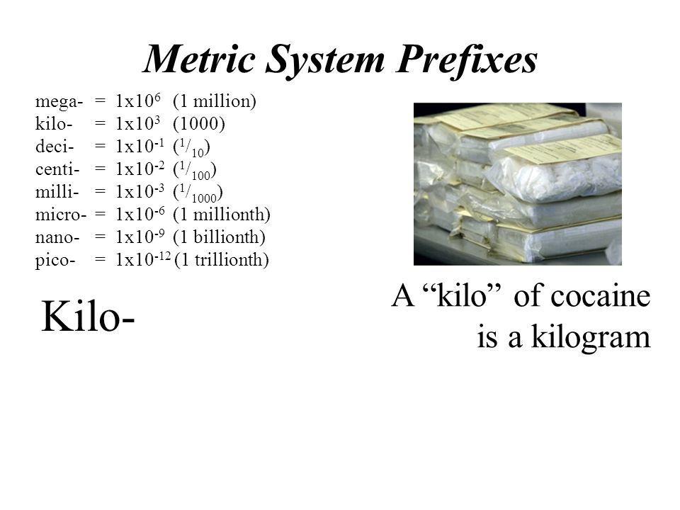Kilo- Metric System Prefixes A kilo of cocaine is a kilogram