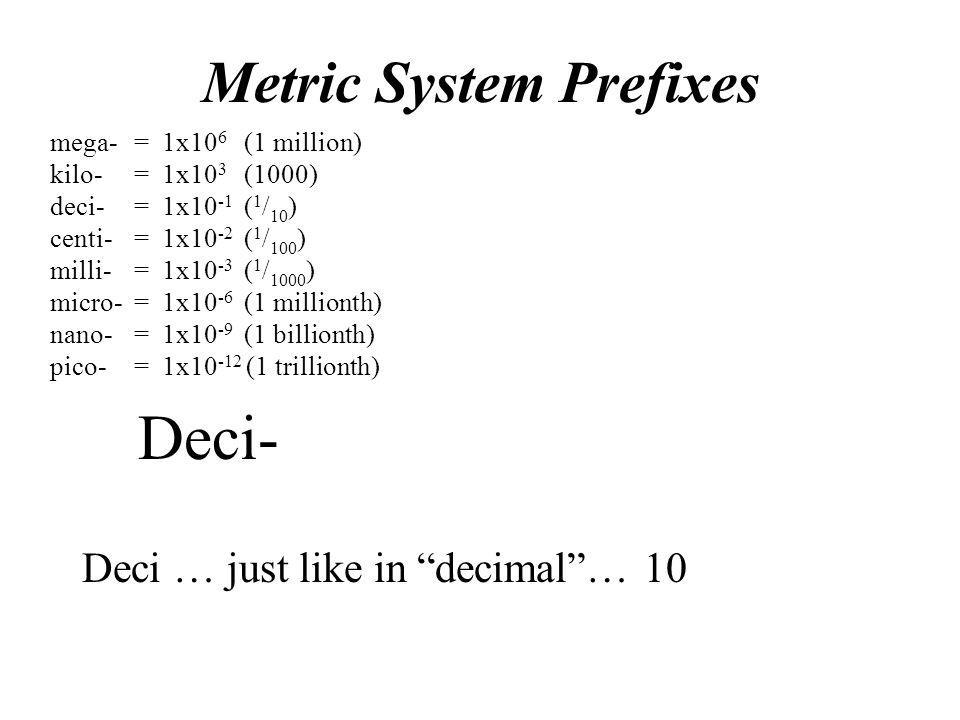 Deci- Metric System Prefixes Deci … just like in decimal … 10