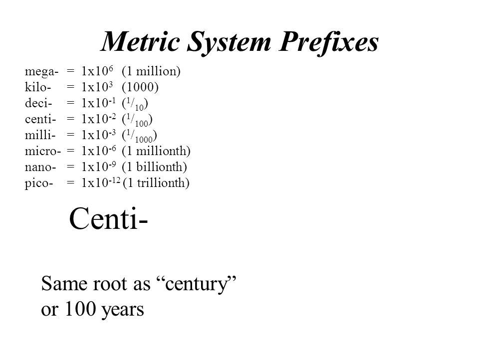 Centi- Metric System Prefixes Same root as century or 100 years
