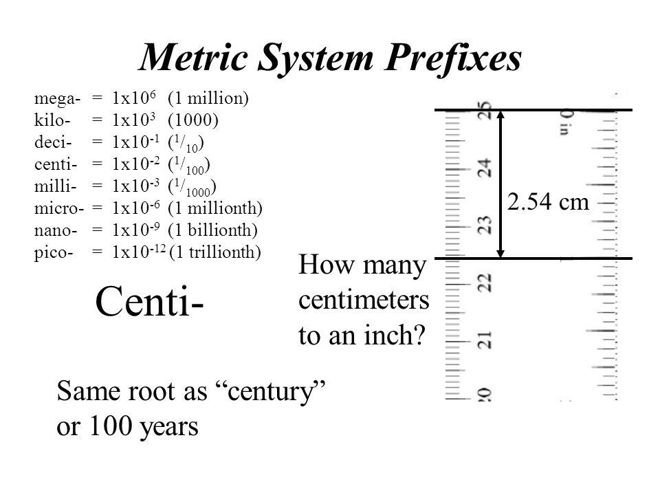 Centi- Metric System Prefixes How many centimeters to an inch