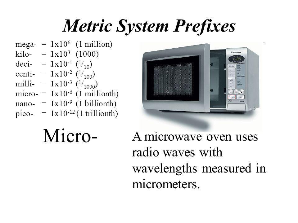 Micro- Metric System Prefixes