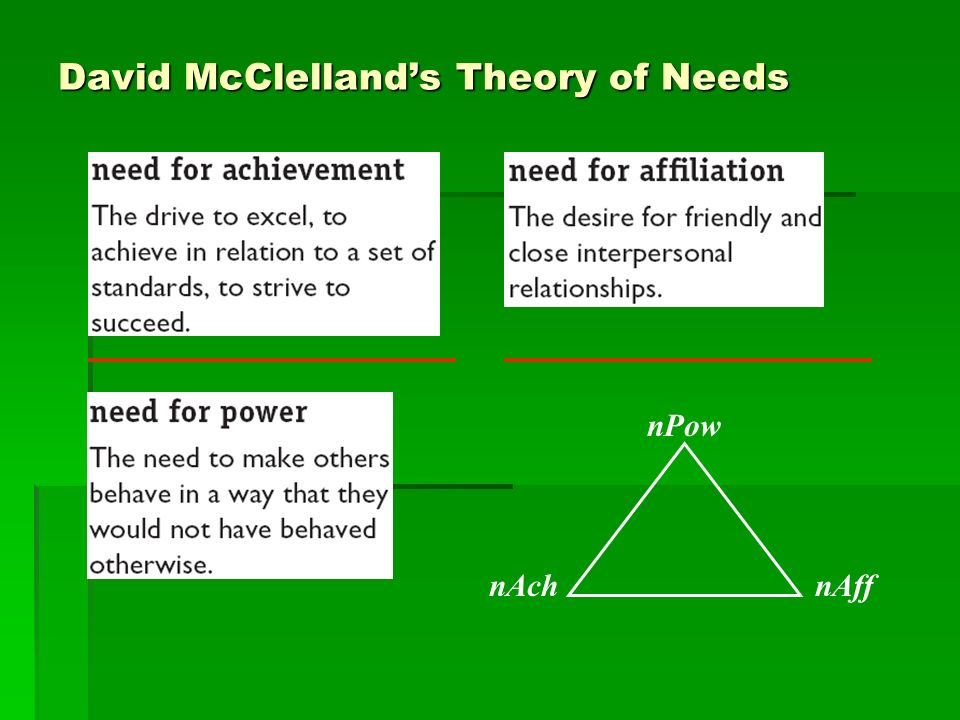 David McClelland's Theory of Needs