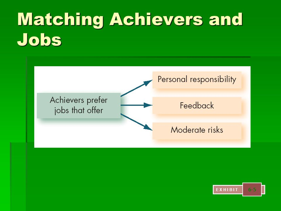 Matching Achievers and Jobs