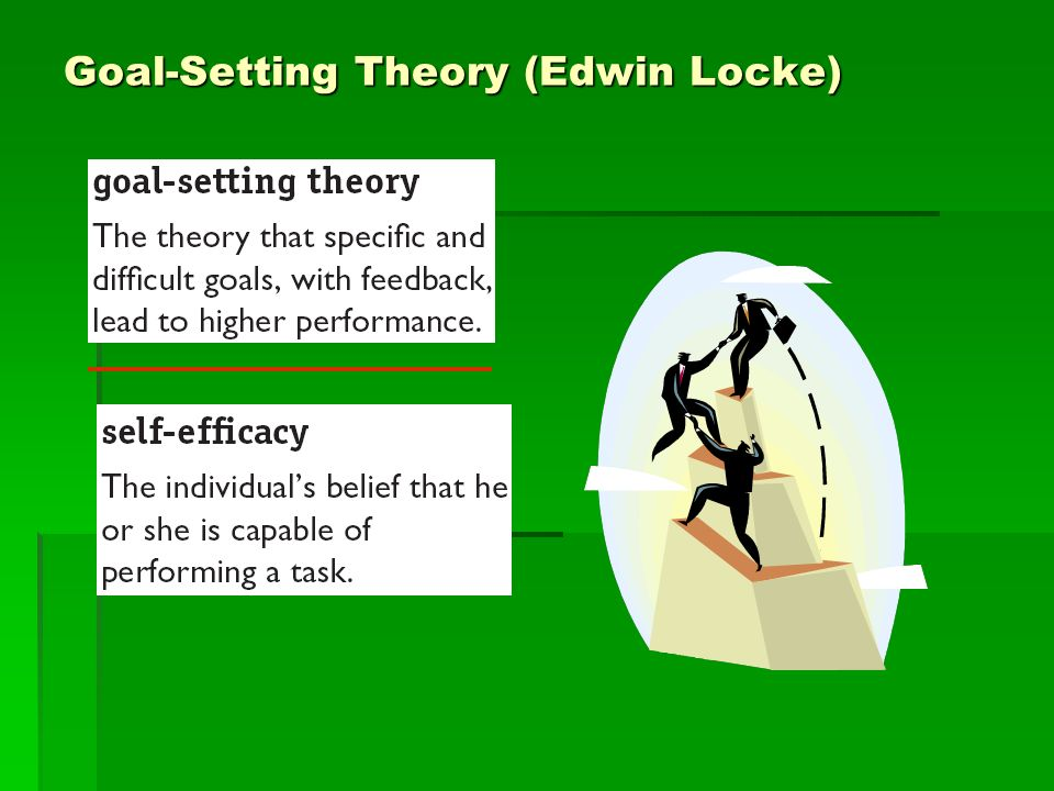 Goal-Setting Theory (Edwin Locke)