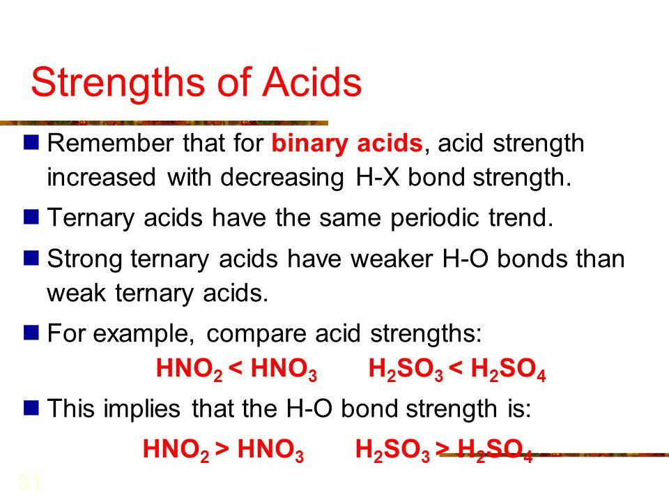 HNO2 > HNO3 H2SO3 > H2SO4