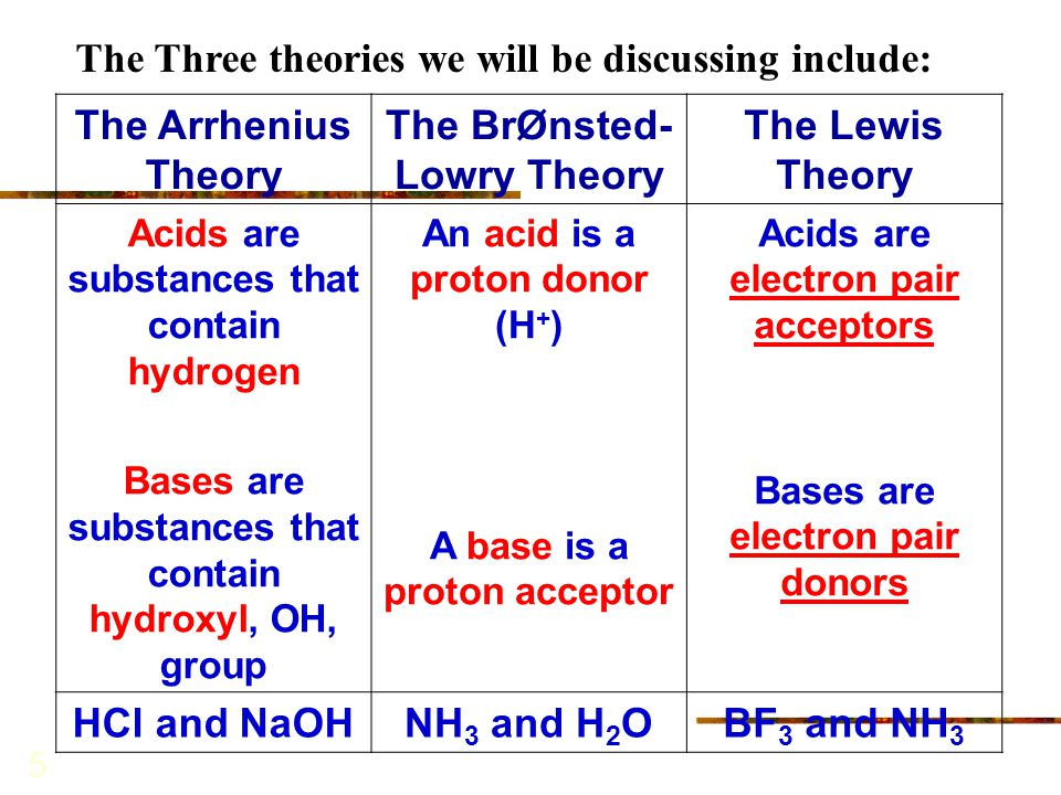 The Three theories we will be discussing include: The Arrhenius Theory