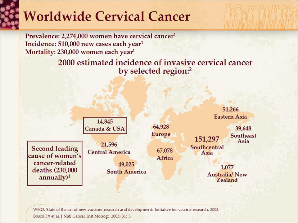 Worldwide cervical cancer rates are high, particularly in developing countries.