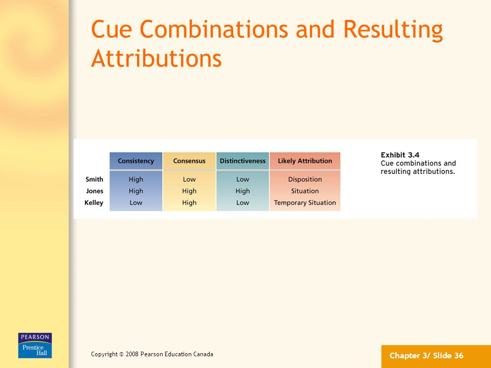 Cue Combinations and Resulting Attributions