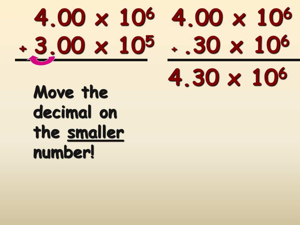 4.00 x 106 4.00 x 106 + 3.00 x 105 + .30 x 106 4.30 x 106 Move the decimal on the smaller number!