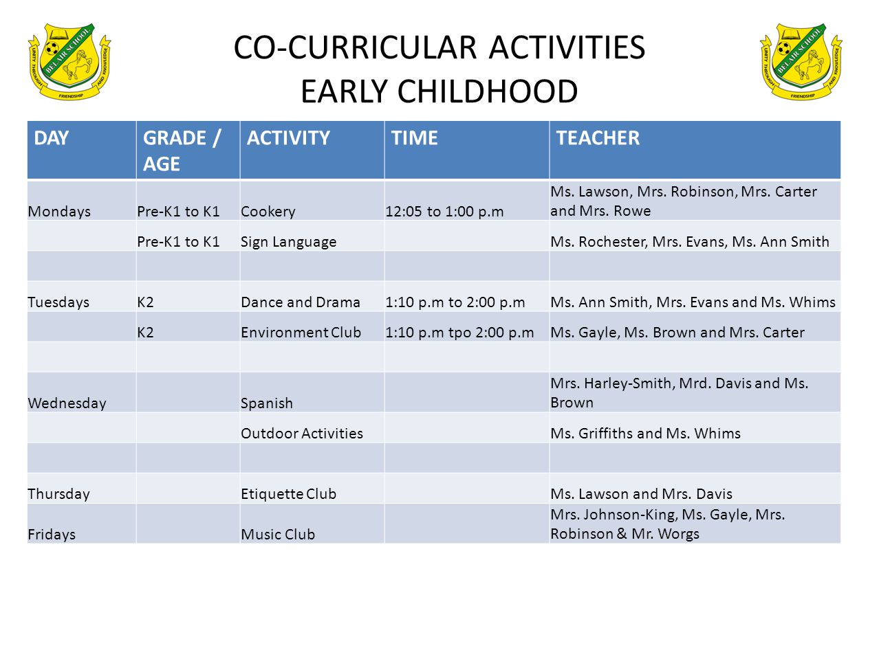 CO-CURRICULAR ACTIVITIES EARLY CHILDHOOD