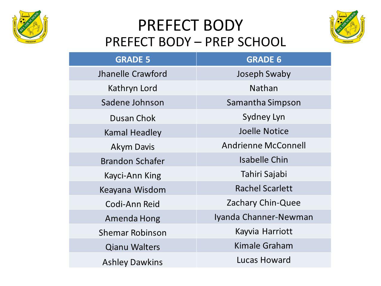 PREFECT BODY PREFECT BODY – PREP SCHOOL GRADE 5 GRADE 6
