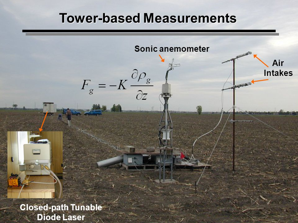 Tower-based Measurements Closed-path Tunable Diode Laser