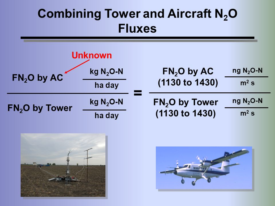 Combining Tower and Aircraft N2O Fluxes