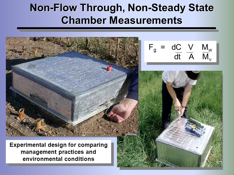 Non-Flow Through, Non-Steady State Chamber Measurements