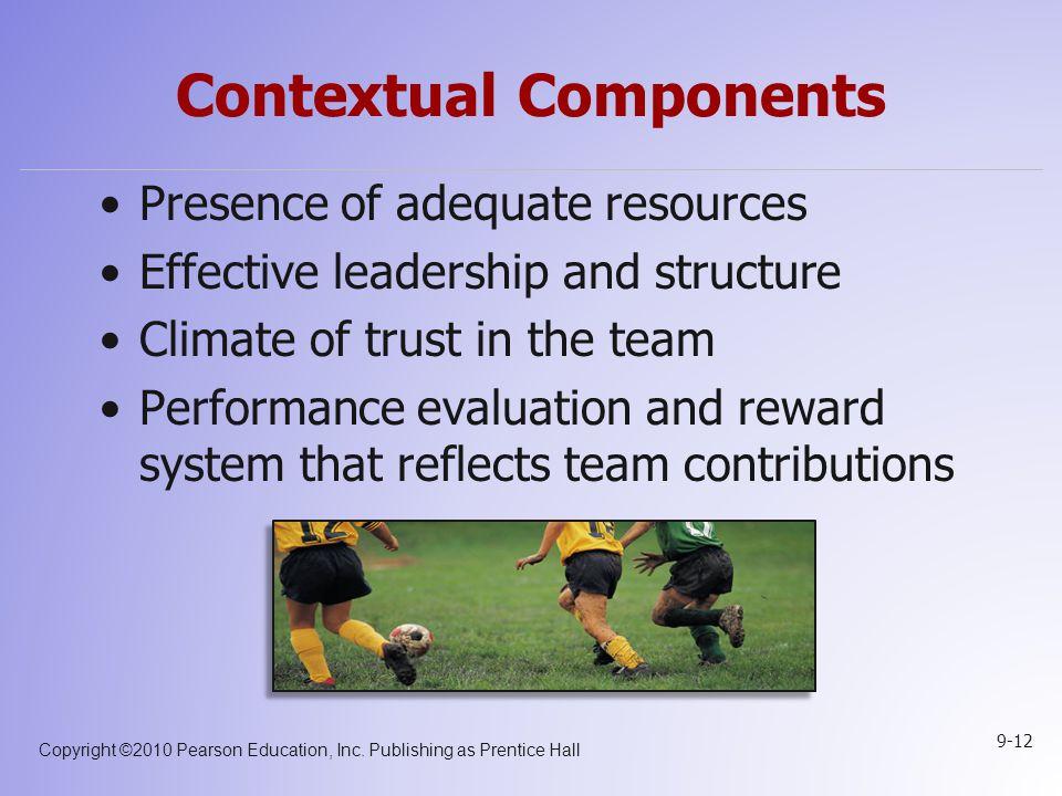 Contextual Components